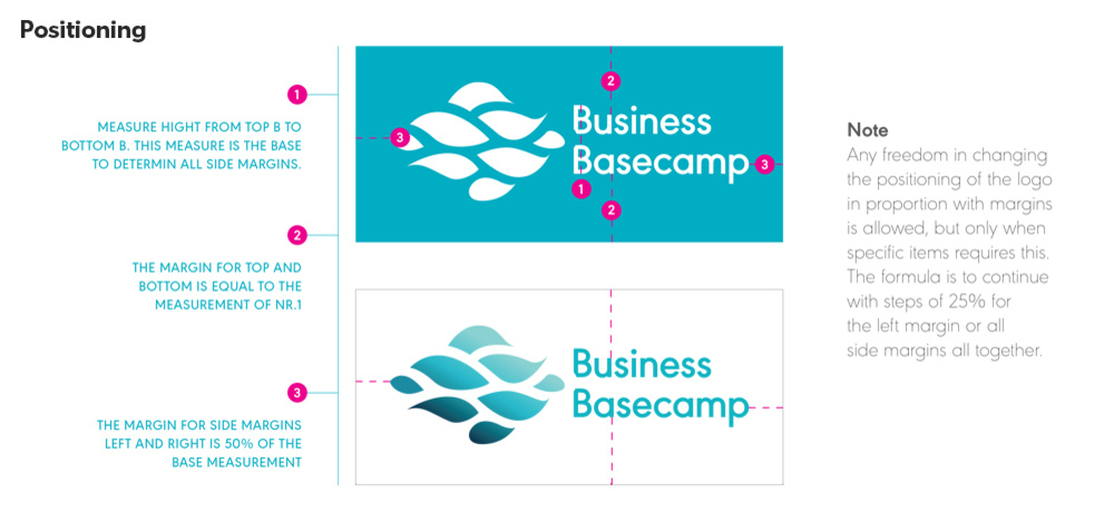 190521 businessbasecamp positioning 1000x477px 111971054465